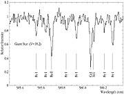 Metals in Sagittarius Dwarf Galaxy