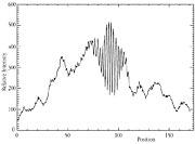 Interferometric Fringes from the Star Achernar