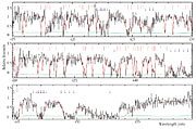 Spectrum of the Distant Galaxy MS 1512-cB58