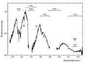 Near-infrared spectrum of Epsilon Indi B