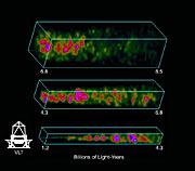 Distribución de Galaxias