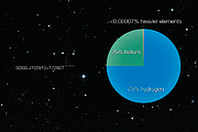 The composition of a star that should not exist