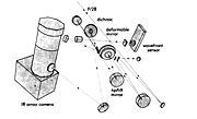 The VLT Adaptive Optics Prototype System