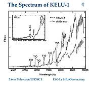 The Spectrum of the Brown Dwarf KELU-1