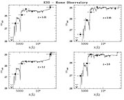 Photometric Redshifts of Galaxies in the HDF-S NIC3 field