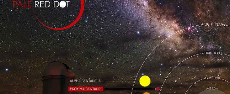 Pale blue dot exoplanetjagtenac