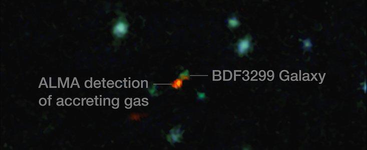 ALMA observa cómo se forman las galaxias en el universo temprano