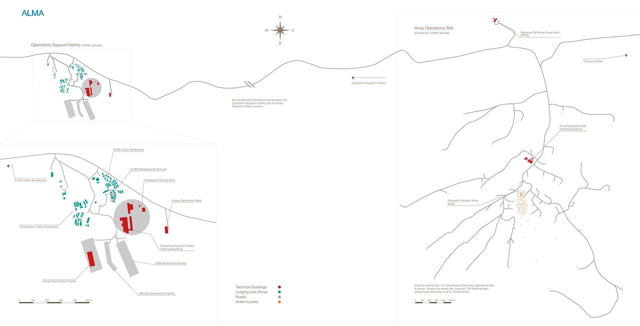 ALMA roadmap