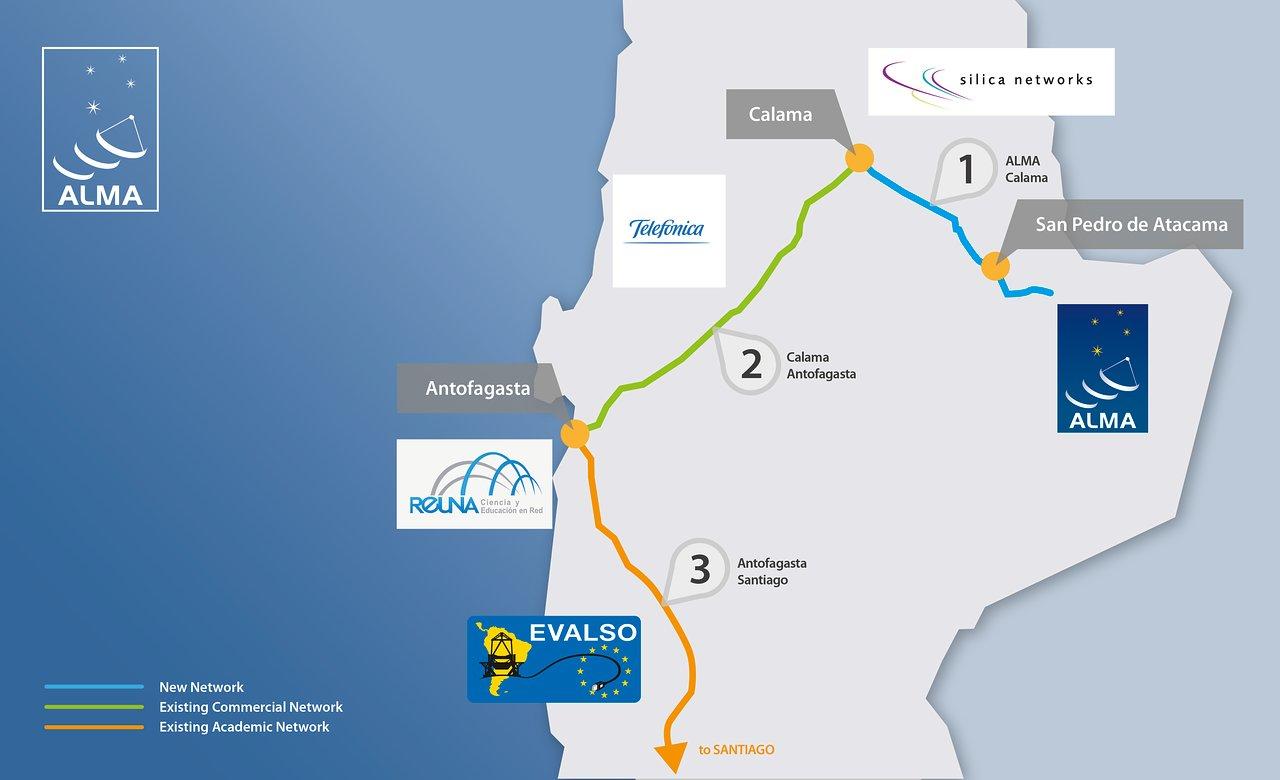 Eine digitale Autobahn zu ALMA