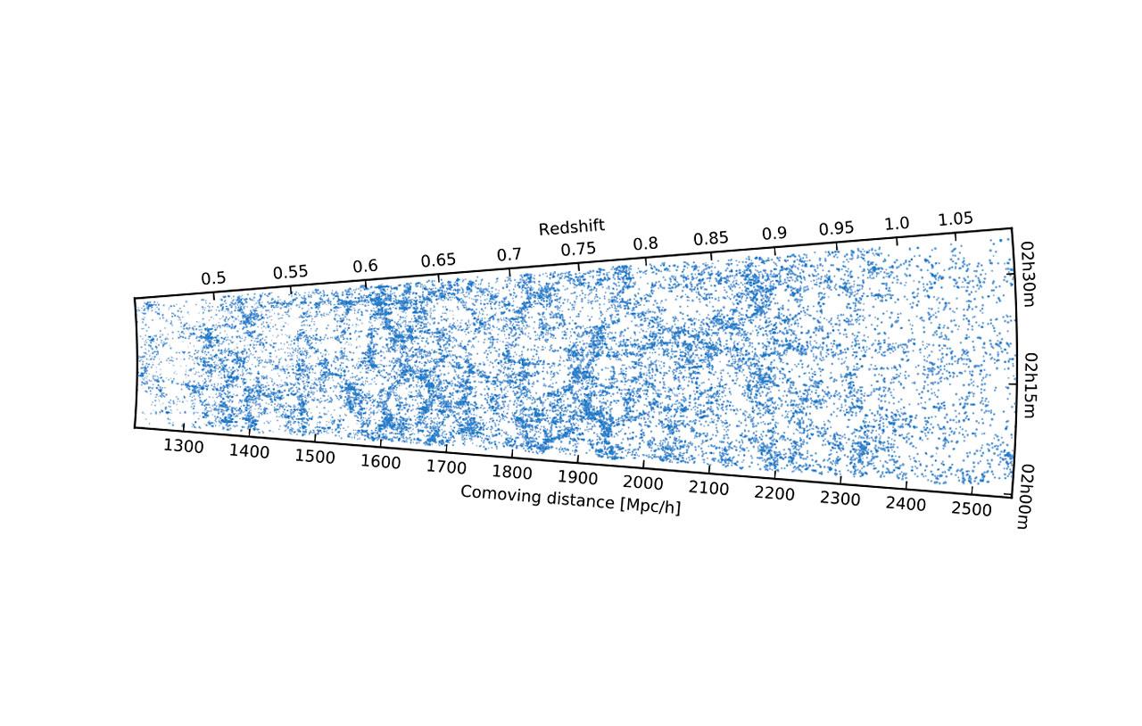 Karte der Positionen tausender Galaxien aus der VIPERS-Durchmusterung