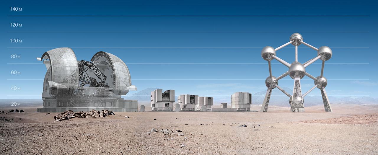 E-ELT and VLT vs Atomium