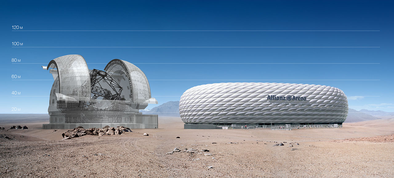 e-elt-vs-allianz-arena.jpg