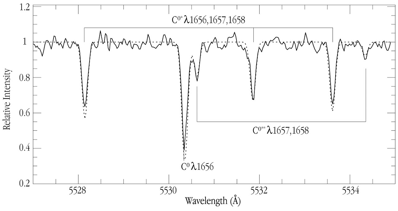 Spectrum of Quasar PKS 1232+0815 with Neutral Carbon Lines at z=2.34