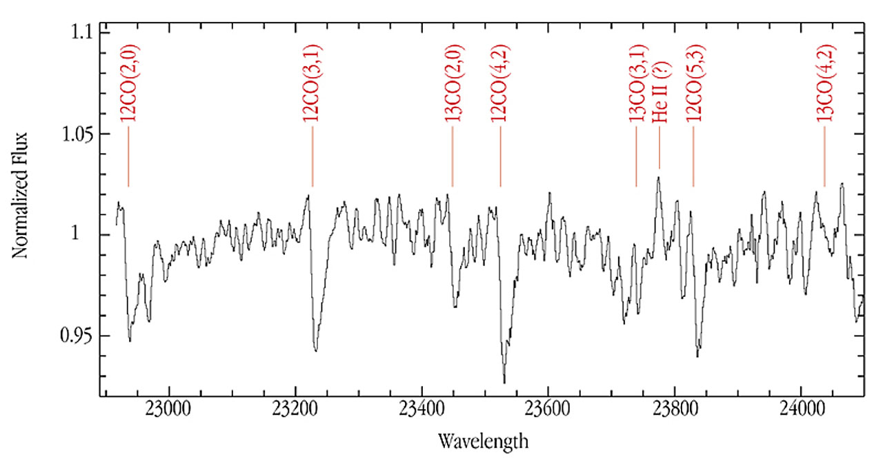 ISAAC spectrum of star from GRS 1915+105 binary system