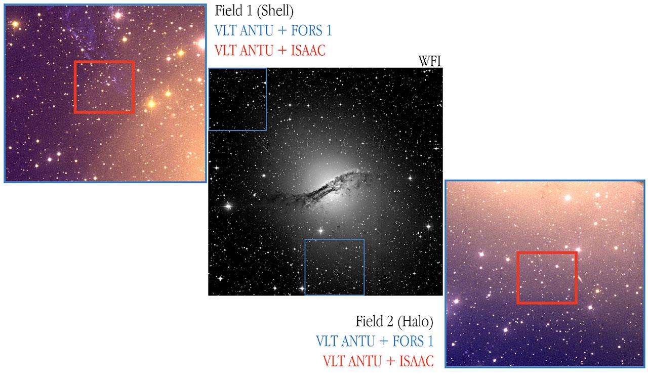 Centaurus A – Studied Fields