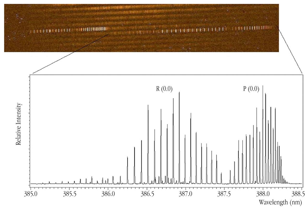 CN Emission in Comet LINEAR (C/2000 WM1)