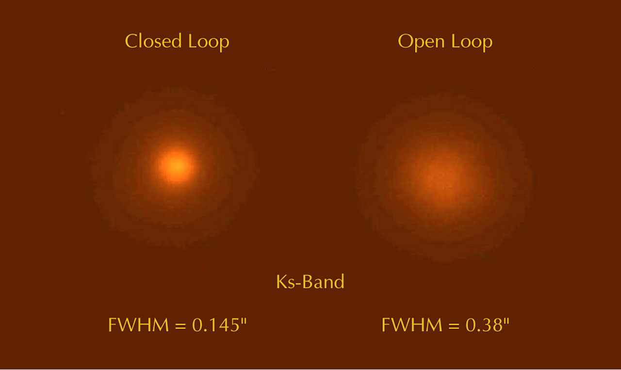 AO-corrected Image of a 17.5-magnitude Star