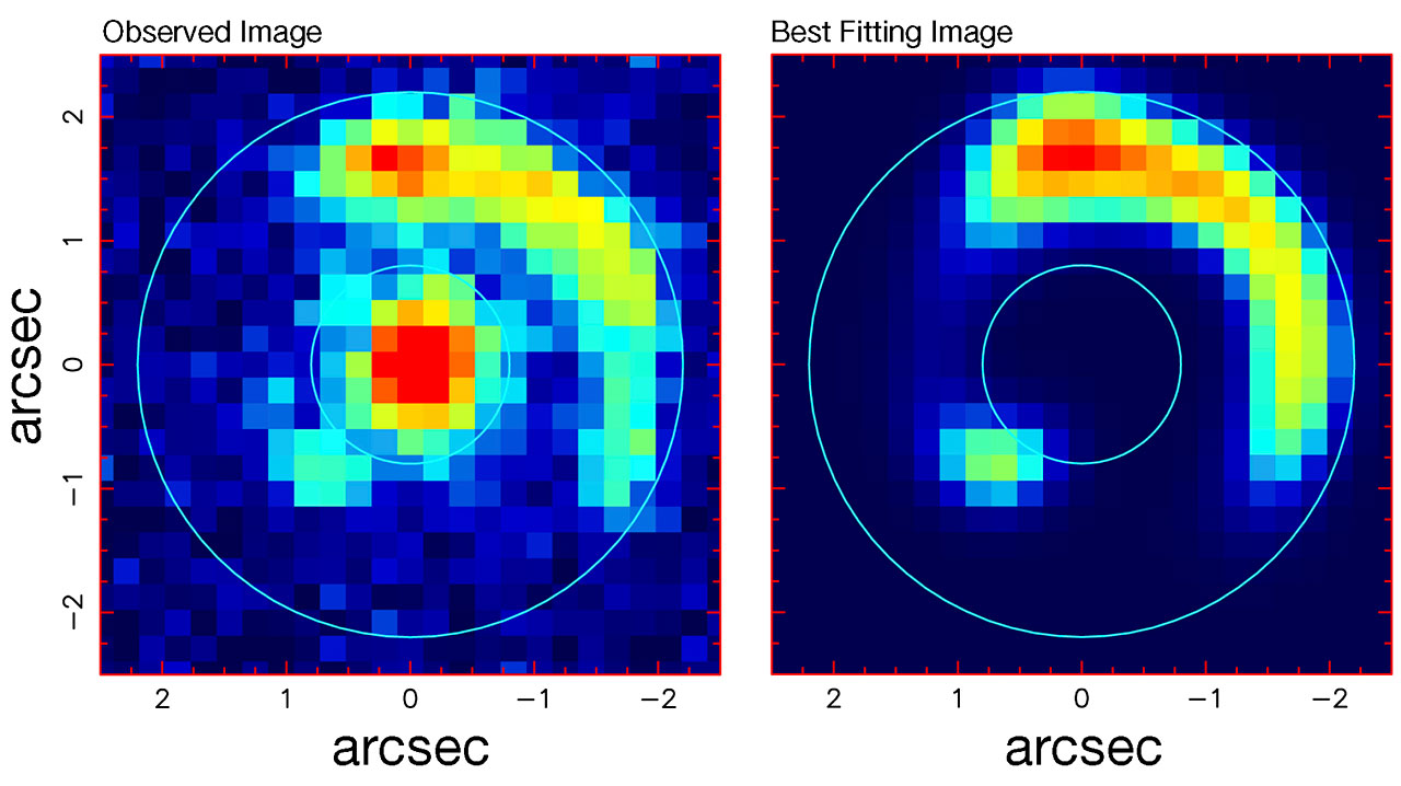 Einstein Ring in Distant Universe