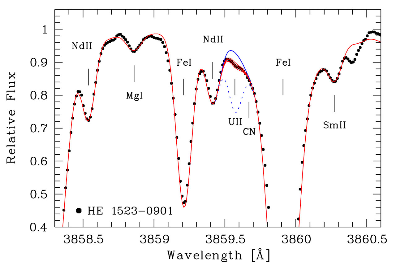 Uranium in the Spectrum of an Old Star
