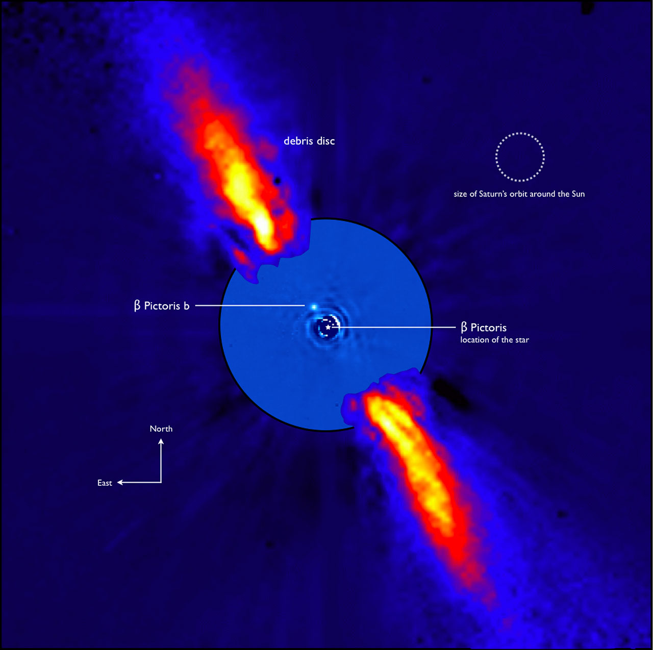 Beta Pictoris as Seen in Infrared Light - Annotated