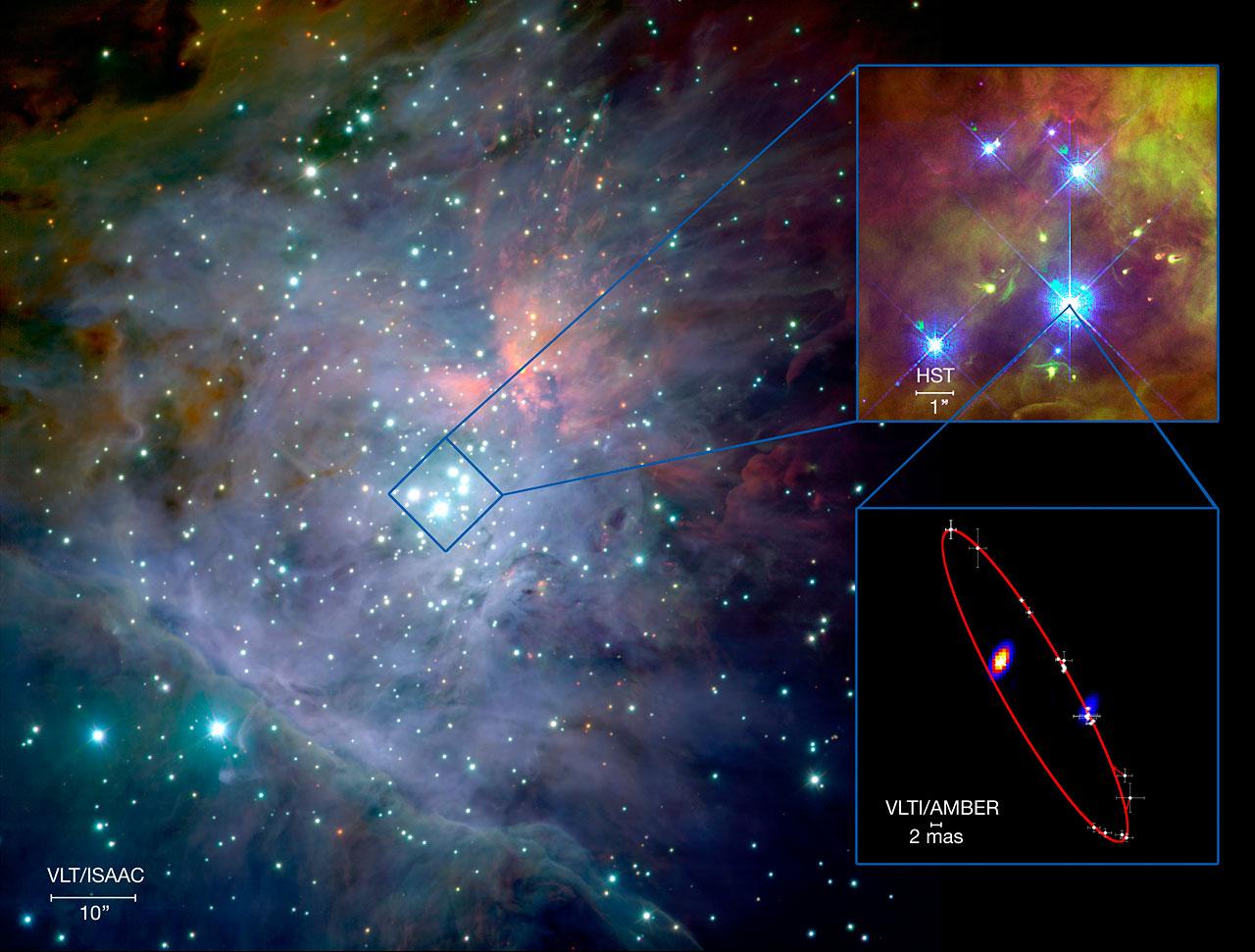 La órbita de Theta1 Orionis C