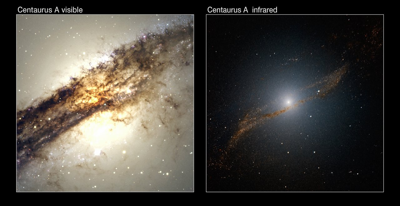 "The ""meal"" of Centaurus A"