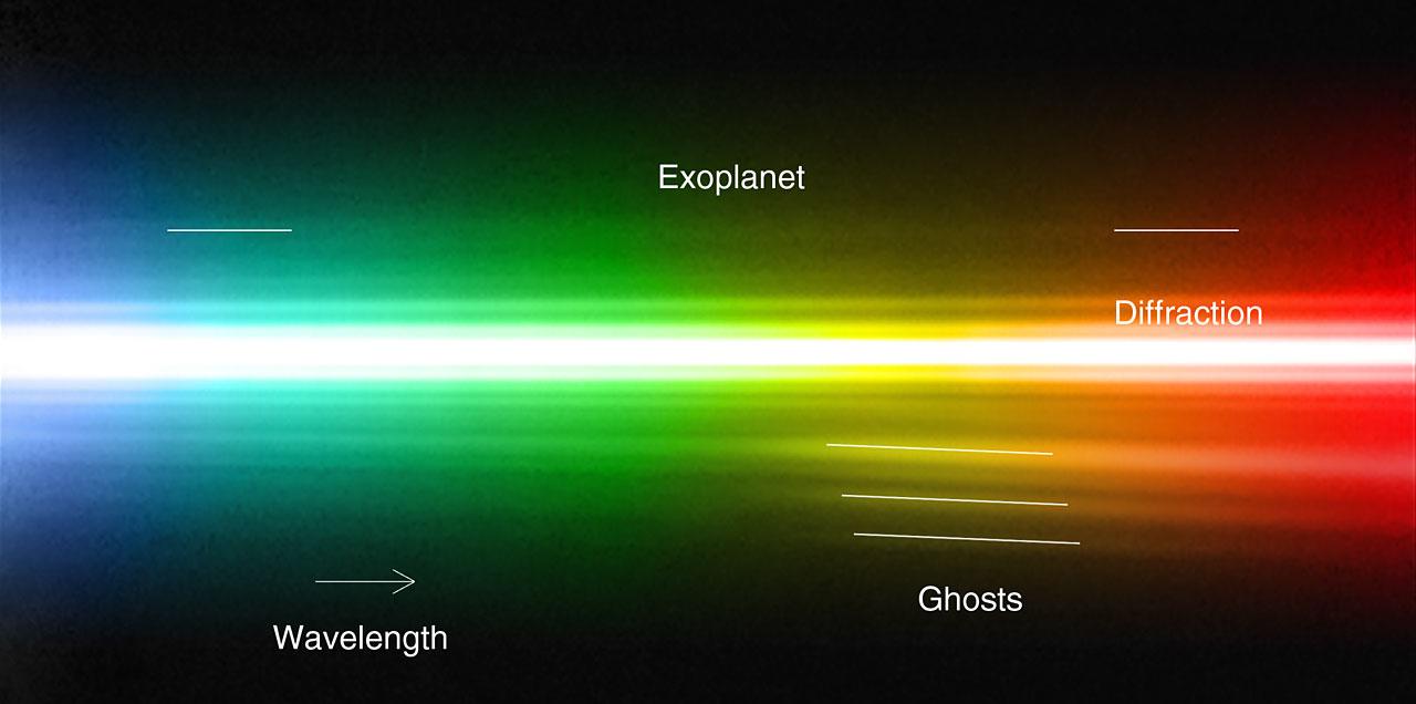 Spectrum of planet around HR 8799 (annotated)