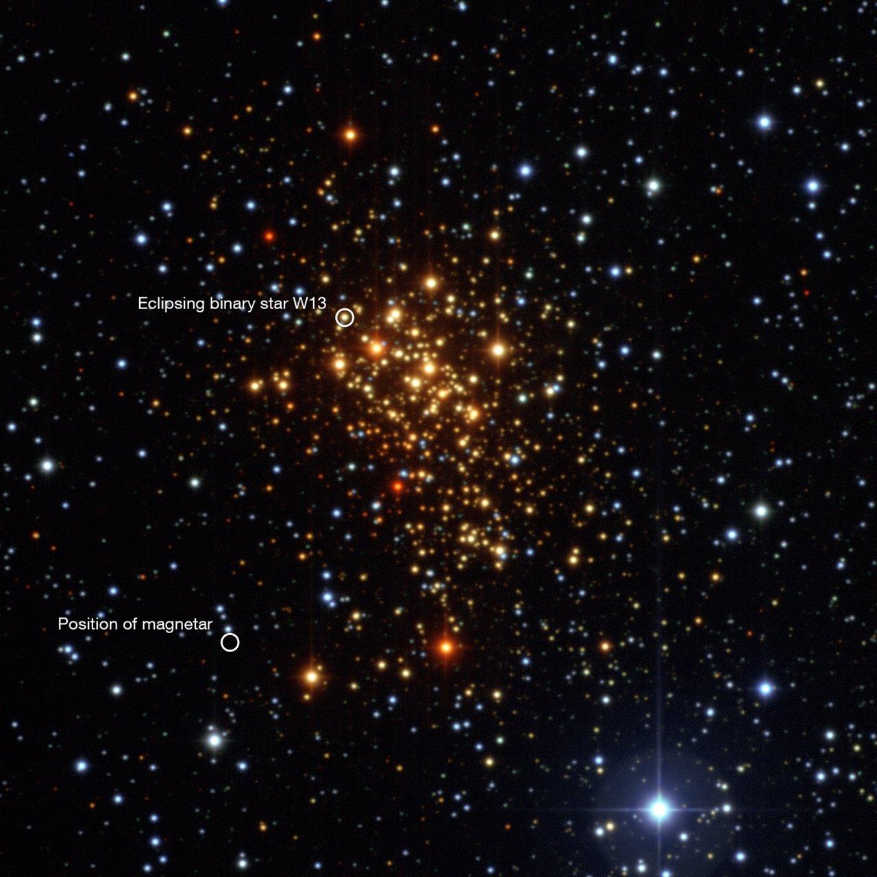 Imagen de Westerlund 1 con el Wide Field Imager (con anotaciones)