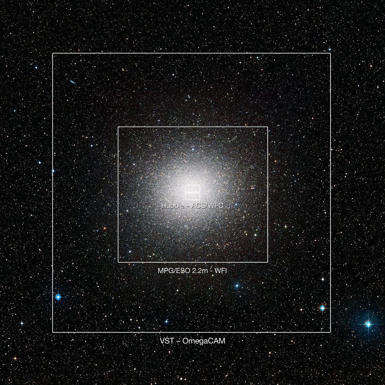 Comparación entre el campo de visión de VST/OmegaCAM y otros telescopios