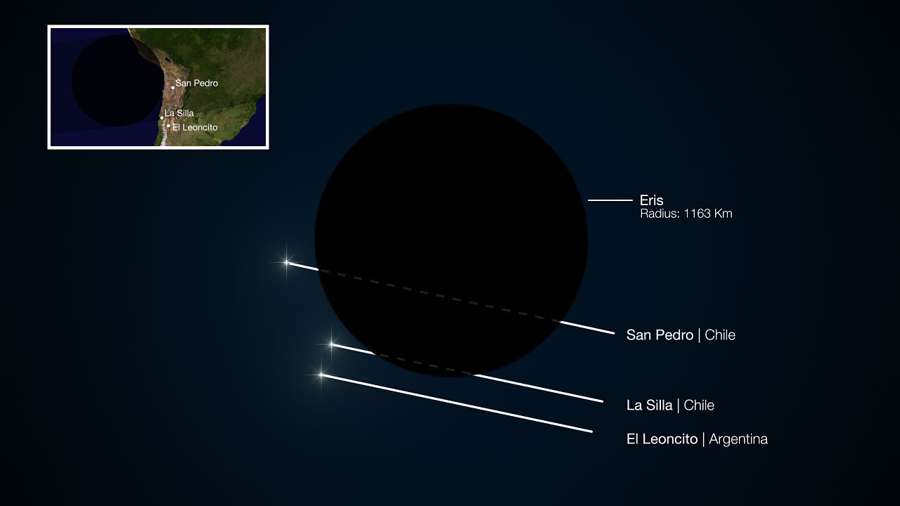 The occultation of the dwarf planet Eris in November 2010