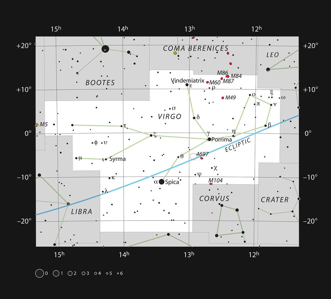 Positionen af kvasaren 3C 279 i stjernebilledet Virgo