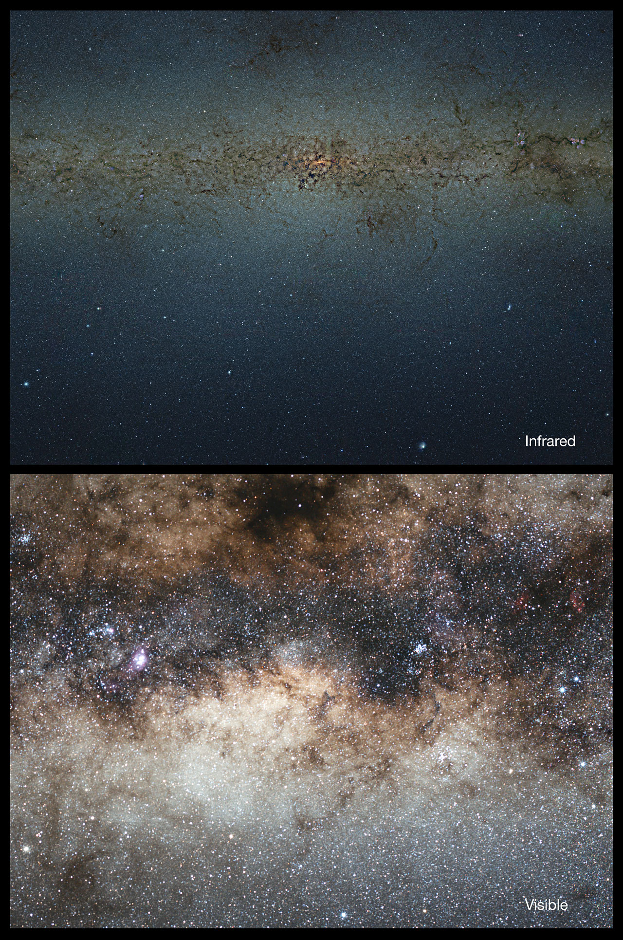 Optical/infrared comparison of the central parts of the Milky Way