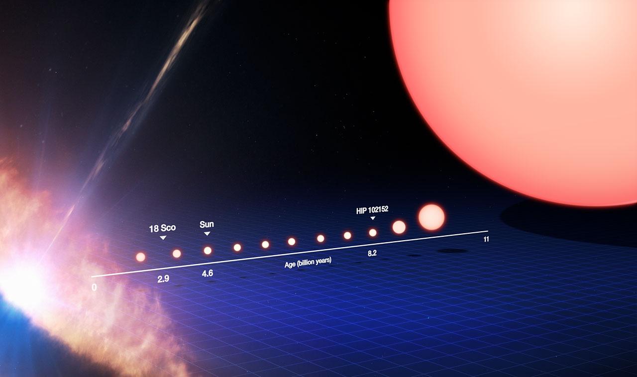 Il ciclo di vita di una stella simile al Sole (con note)
