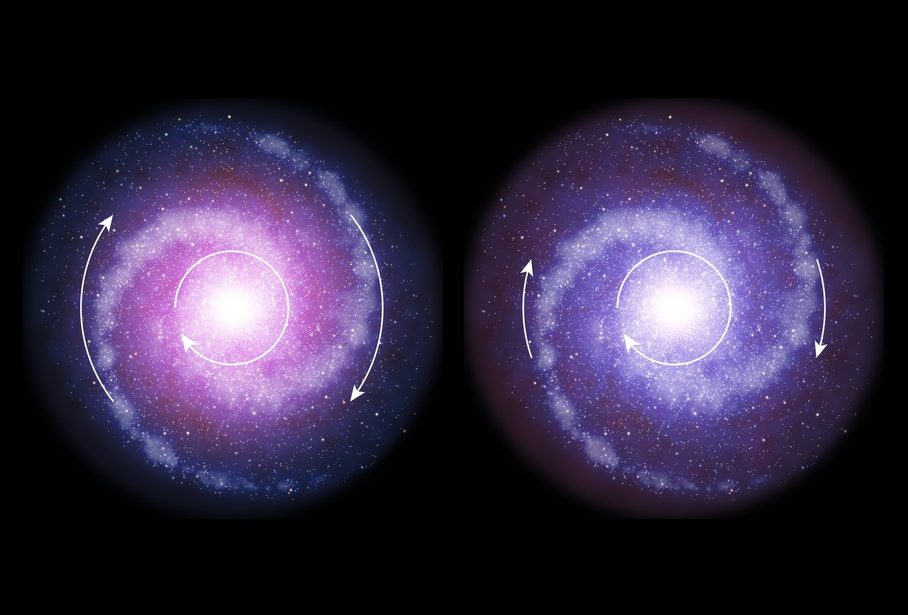 dark matter less influential in galaxies in early universe eso