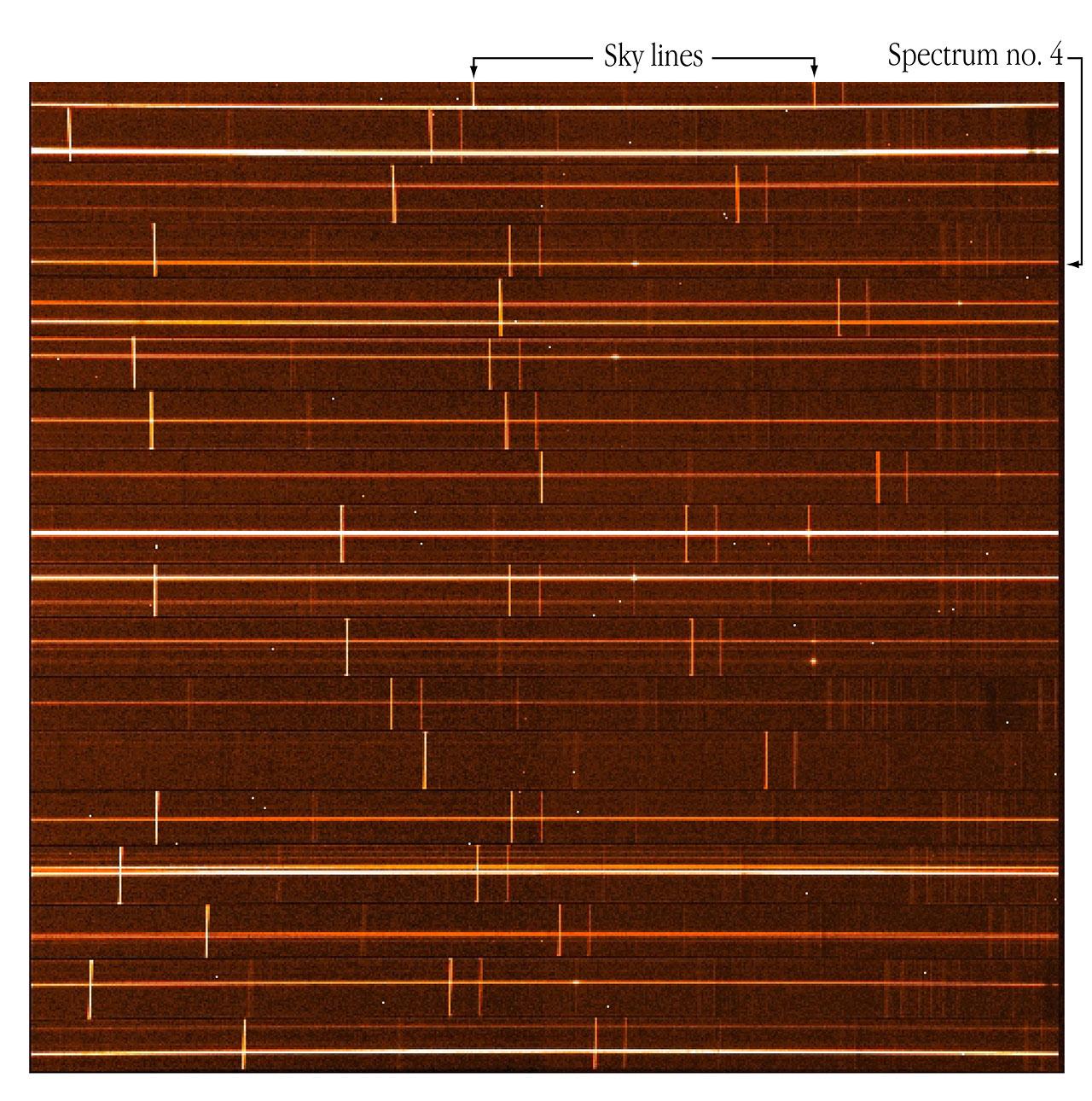 FORS1 at the VLT UT1: First Spectra