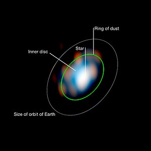 Disc around the young star HD 163296 (observations+model)