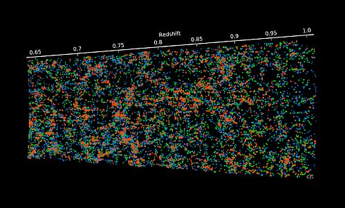 Map of the positions of thousands of galaxies in the VIPERS survey