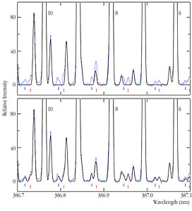 Signatures of Carbon-13 and Nitrogen-15 in the Spectrum of Comet LINEAR (C/2000 WM1)