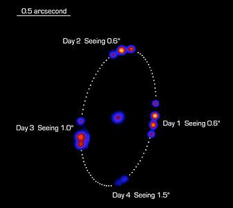The Orbital Motion of Linus around (22) Kalliope