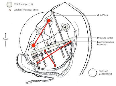 Paranal Platform and VLTI Baselines Used