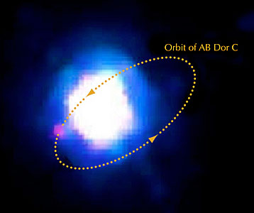 Near-infrared image of AB Doradus A and its companion