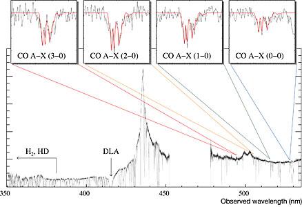 Carbon Monoxide in a Remote Galaxy