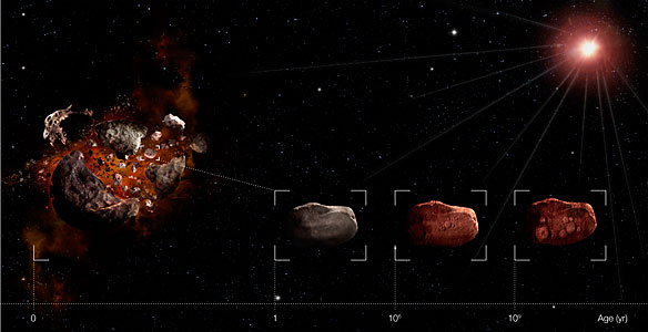 Young Asteroids Look Old