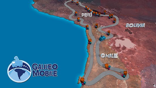 Roadmap for GalileoMobile expedition