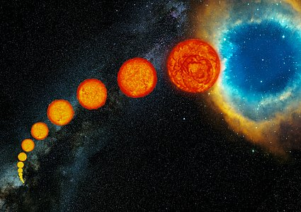 The life of Sun-like stars