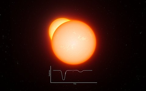 Explanation of eclipsing binaries