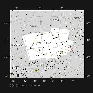 The open star cluster NGC 2547 in the constellation of Vela