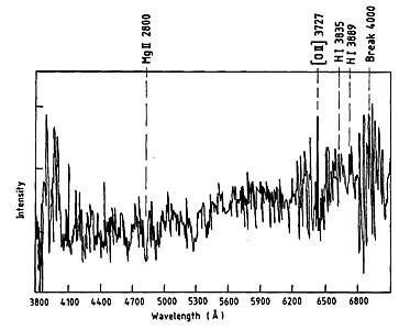 Spectrum of the Giant Arc in Abell 370