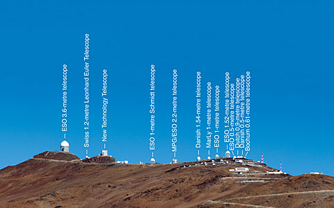 La Silla Ridge (annotated)