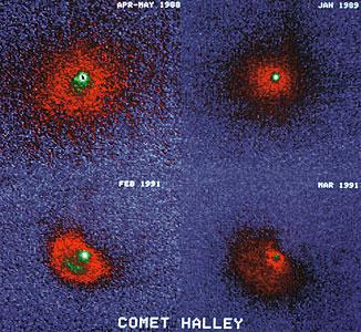 Comet Halley in 1988